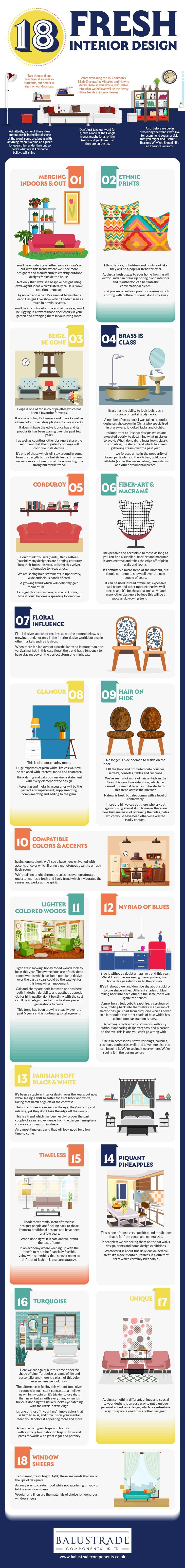 18 Fresh Interior Design Trends